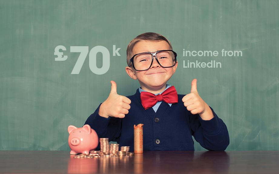social media marketing results