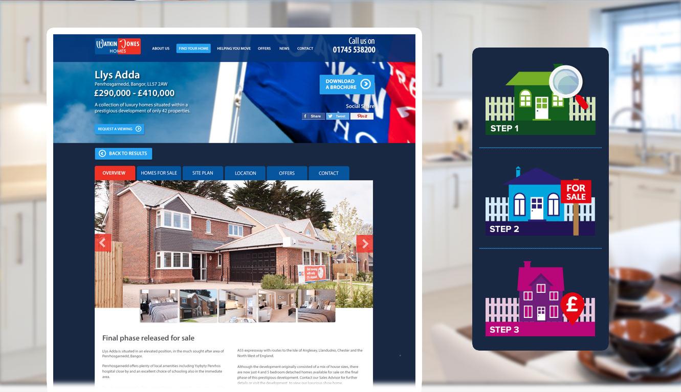 repsonsive web design