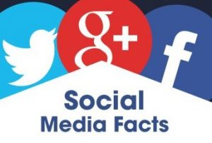 Why any business can benefit from Social Media