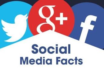 social_media_facts