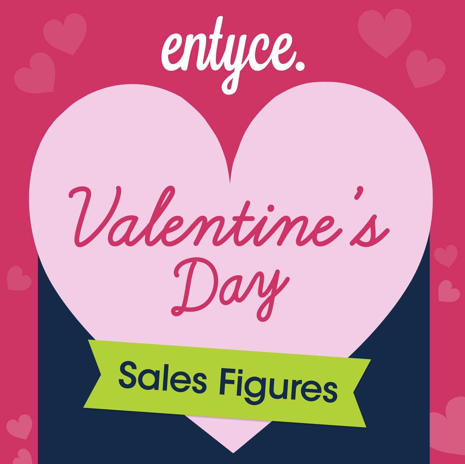 Valentines sales figures
